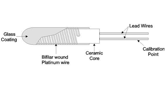 Wirewound Platinum Resistance Temperature Detector