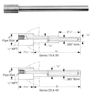 Socket Weld Thermowells